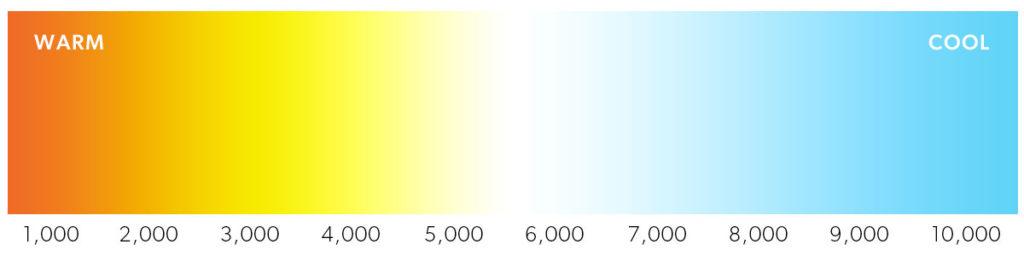 heritage-lighting-matters-colour-temperature-scale